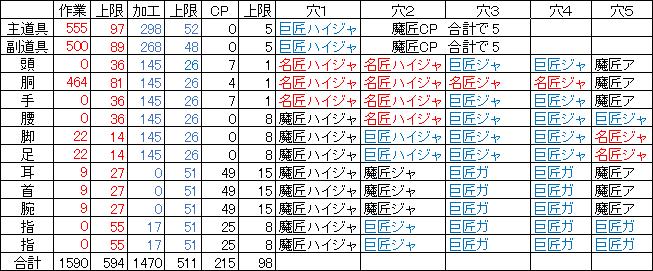 FF14パッチ4.3禁断表