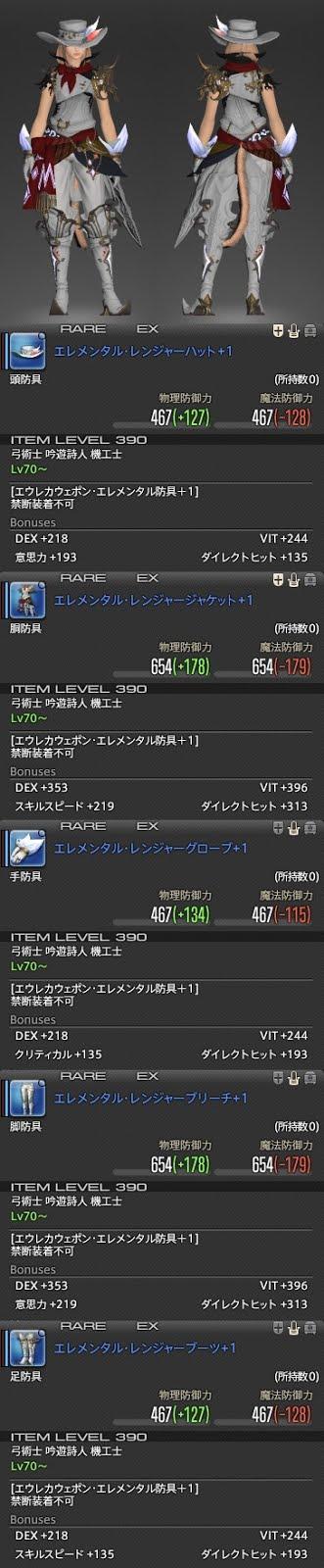 「FF14」エレメンタル・レンジャー+1シリーズ